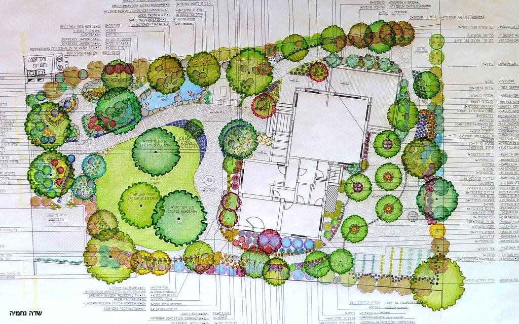 תכנון ועיצוב גן . תכנון צמחייה